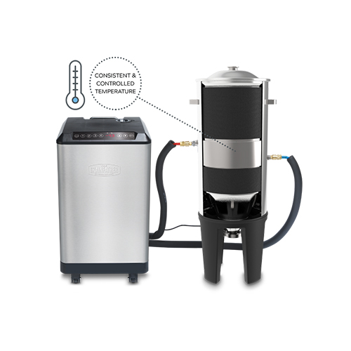Jäskit | Startkit Plus 3 | The Grainfather